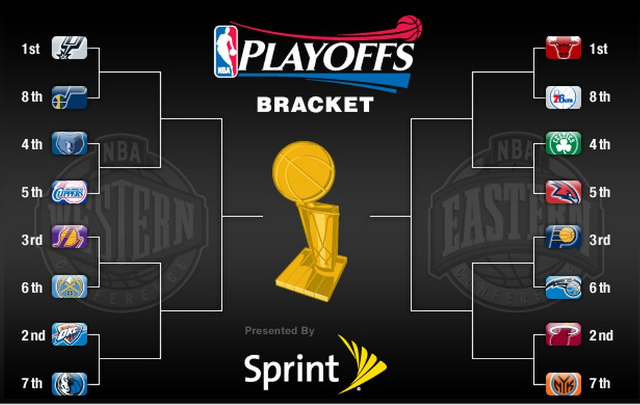 Play Ball: NBA Playoffs 2012 ~ nappyafro.com